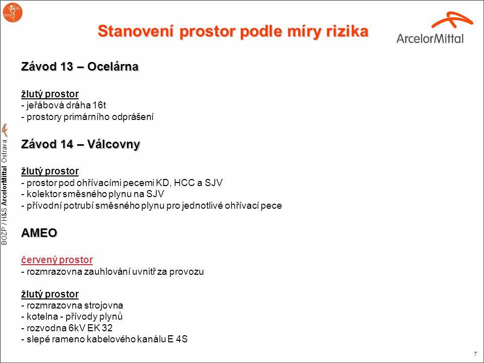 BOZP / H&S ArcelorMittal Ostrava 7 Stanovení prostor podle míry rizika Závod 13 – Ocelárna žlutý prostor - jeřábová dráha 16t - prostory primárního od