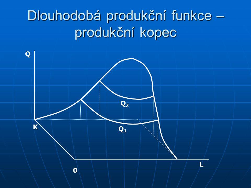 Výroba v dlouhém období (LR) ffffirma může měnit množství všech VF – práce i kapitál jsou variabilní QQQQ = f(K,L) ddddlouhodobá produkční funkce je zobrazena mapou izokvant – 3D obrázek se nazývá produkční kopec iiiizokvanta = křivka znázorňující kombinace vstupů, které vedou k výrobě stejného objemu výstupu (analogie indiferenční křivky)