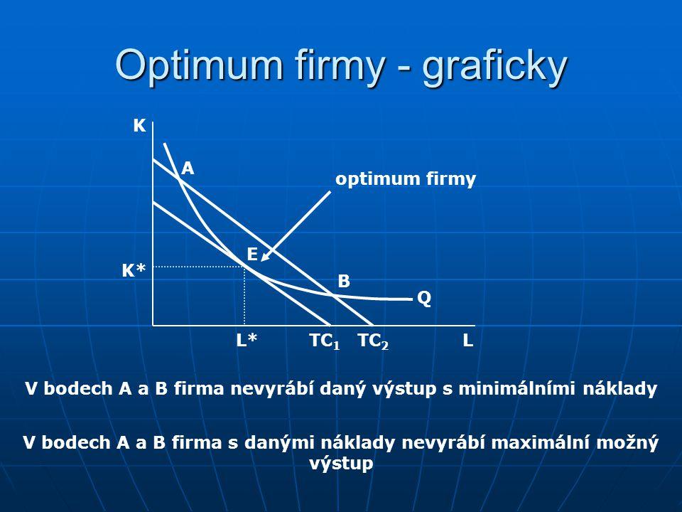 ttttam, kde se dotýká izokvanta s izokostou, čili: ttttam, kde se rovnají směrnice izokvanty (MRTS) a izokosty (w/r) ooooptimum: MRTS = w/r, a tedy: MMMMPL/MPK = w/r ppppouze v bodě optima vyrábí firma daný výstup s minimálními náklady, neboli: ppppouze v bodě optima vyrábí firma s danými náklady maximální možný výstup