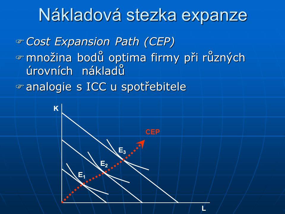 Optimum firmy - graficky E L K L* K* B A optimum firmy V bodech A a B firma nevyrábí daný výstup s minimálními náklady V bodech A a B firma s danými náklady nevyrábí maximální možný výstup Q TC 1 TC 2