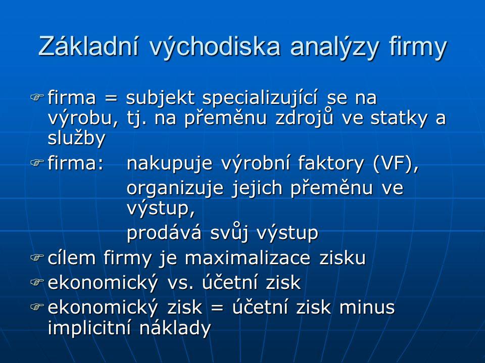 Mikroekonomie II – přednáška č. 3: Produkční analýza firmy  základní východiska analýzy firmy  krátkodobá produkční funkce  výroba v dlouhém období