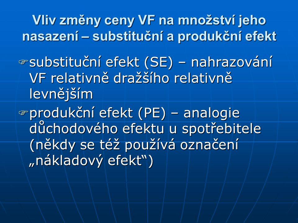 Cenová stezka expanze PPPPrice Expansion Path (PEP) mmmmnožina bodů optima firmy při různých cenách jednoho z VF aaaanalogie s PCC u spotřebitele E1E1 E2E2 E3E3 PEP L K