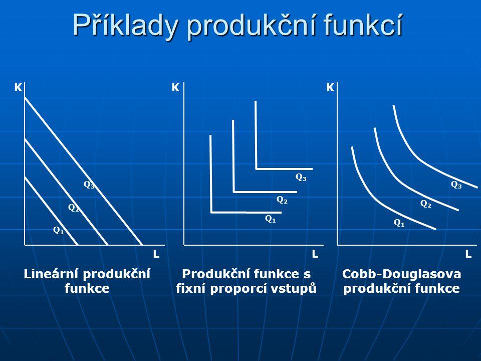 3. Cobb-Douglasova produkční funkce: Q = f(K,L) = A.Ka.Lb vvvvýnosy z rozsahu: f(t.K,t.L) = A.(t.K)a(t.L)b = A.ta+b.Ka.Lb = ta+b.f(K,L) závisí na
