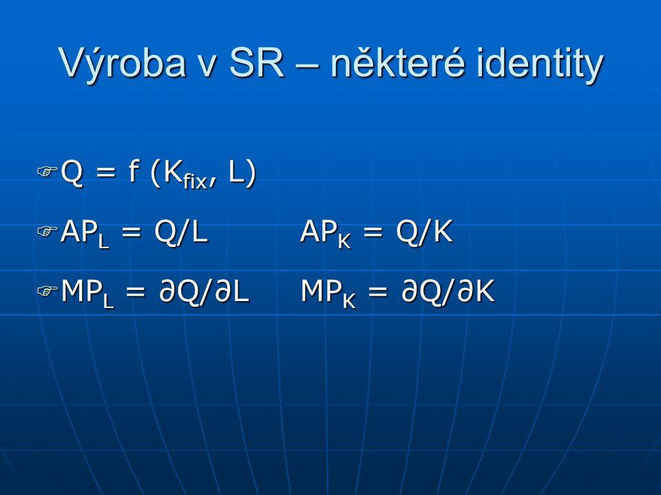 Výroba v krátkém období (SR) A A'A' B'B' B C C'C' L L TP L MP L AP L MP L AP L do bodu A se prosazují rostoucí výnosy z variabilního vstupu práce do b
