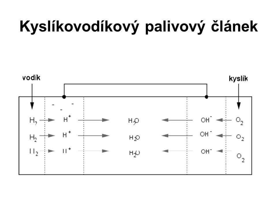 Elektrodové děje: Anoda: Oxidace / odevzdání elektronu Katoda: 2.krok Redukce / přijetí elektronu Souhrnná rovnice