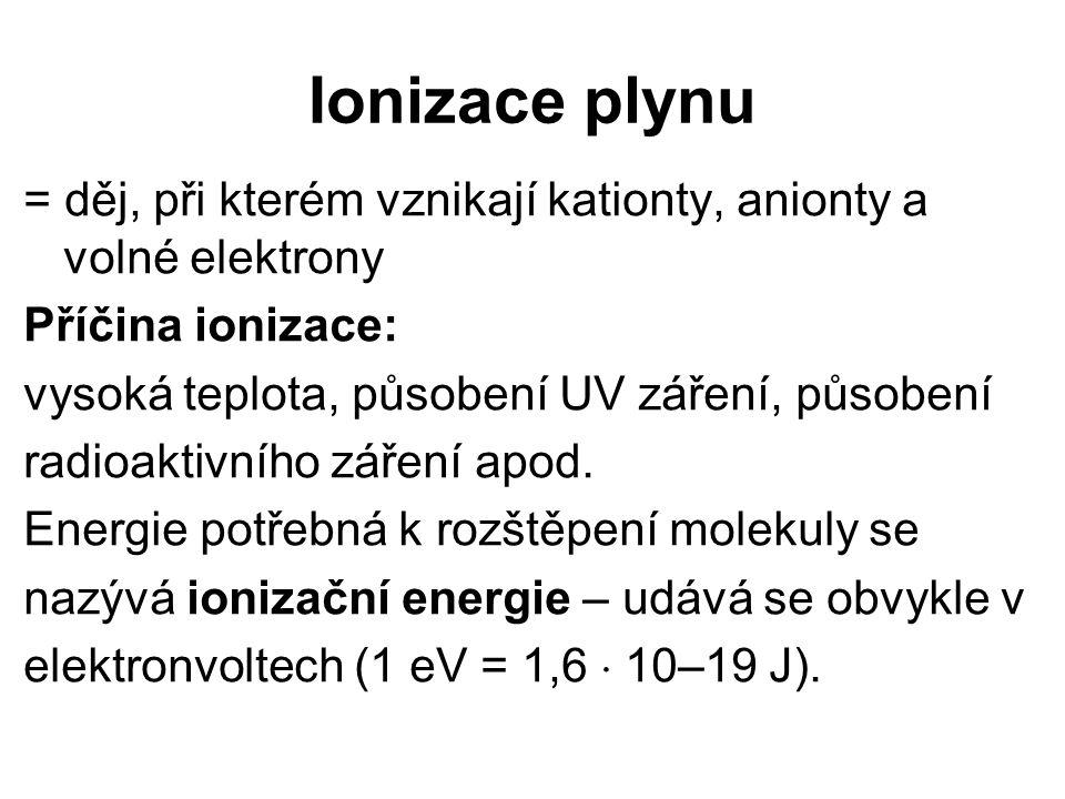 Ionizace plynu Současně s ionizací probíhá v plynu i opačný děj, zvaný rekombinace.