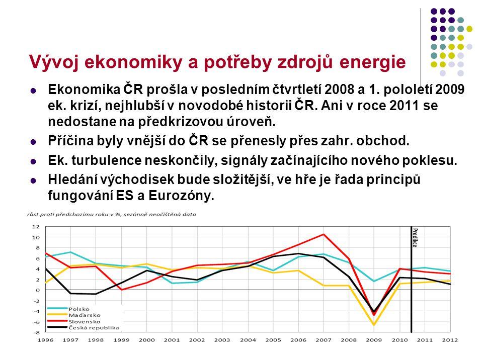4 Vývoj ekonomiky a potřeby zdrojů energie  Ekonomika ČR prošla v posledním čtvrtletí 2008 a 1.