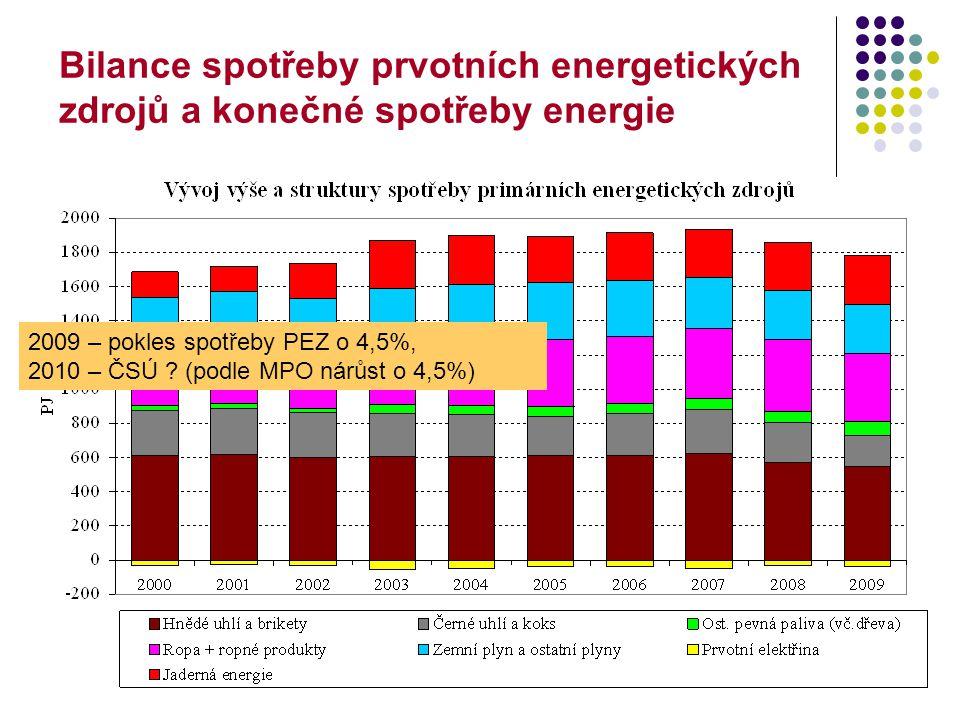 5 Bilance spotřeby prvotních energetických zdrojů a konečné spotřeby energie 2009 – pokles spotřeby PEZ o 4,5%, 2010 – ČSÚ .