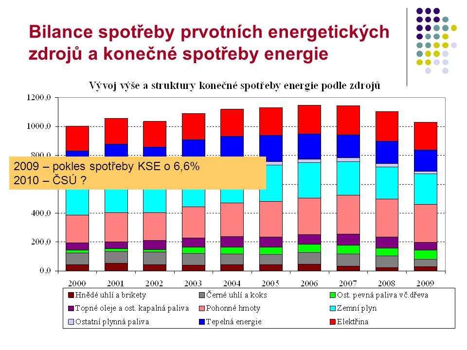 6 Bilance spotřeby prvotních energetických zdrojů a konečné spotřeby energie 2009 – pokles spotřeby KSE o 6,6% 2010 – ČSÚ ?
