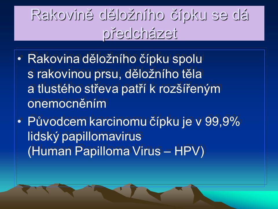 Typy pappilomavirů podle rizika vyvolání rakoviny děložního čípku S nízkým rizikem – typ 6 a typ 11 - jsou to neonkogenní typy (nejsou rakovinotvorné) - způsobují vznik condylomat (výrůstků) S vysokým rizikem – typ 16 a typ 18 - podílí se na vzniku rakoviny děložního čípku až v 70%