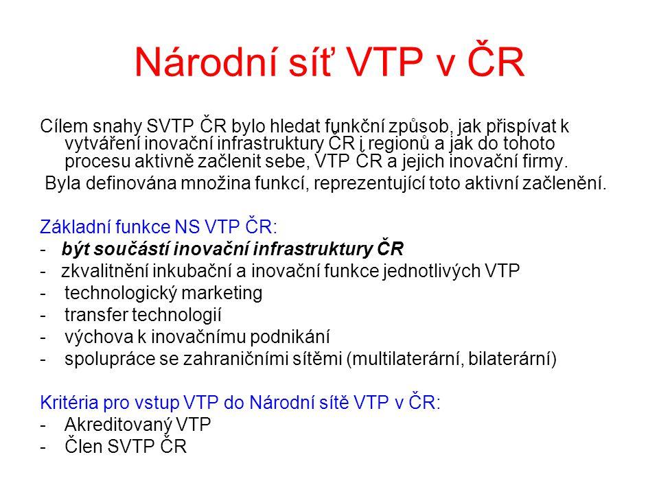 Národní síť VTP v ČR Cílem snahy SVTP ČR bylo hledat funkční způsob, jak přispívat k vytváření inovační infrastruktury ČR i regionů a jak do tohoto pr