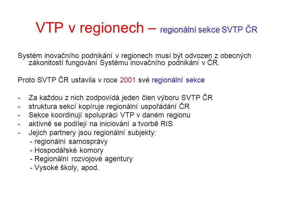 VTP v regionech – regionální sekce SVTP ČR Systém inovačního podnikání v regionech musí být odvozen z obecných zákonitostí fungování Systému inovačníh
