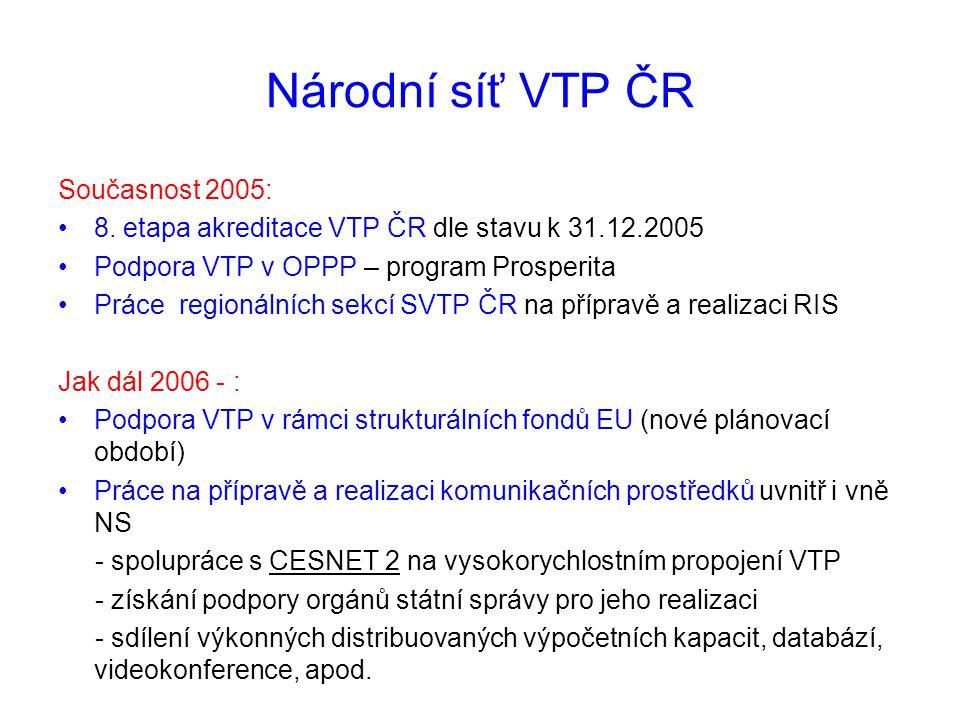 Národní síť VTP ČR Současnost 2005: •8. etapa akreditace VTP ČR dle stavu k 31.12.2005 •Podpora VTP v OPPP – program Prosperita •Práce regionálních se