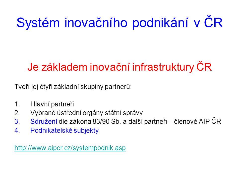 Systém inovačního podnikání v ČR Je základem inovační infrastruktury ČR Tvoří jej čtyři základní skupiny partnerů: 1.Hlavní partneři 2.Vybrané ústředn