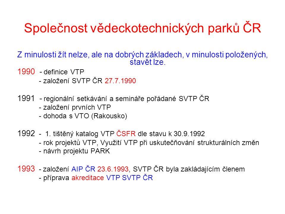 Společnost vědeckotechnických parků ČR Z minulosti žít nelze, ale na dobrých základech, v minulosti položených, stavět lze. 1990 - definice VTP - zalo