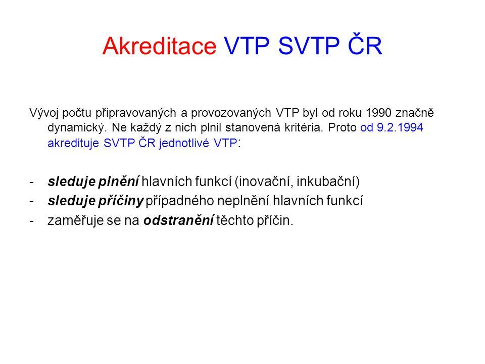 Akreditace VTP SVTP ČR pokračování Podmínky akreditace VTP SVTP ČR: Základní podmínky akreditace: - vyřešení otázky majitel – zakladatel – provozovatel -funkční inkubátor malých a středních inovačních firem -kvalitní technické a poradenské služby -VTP je aktivní součástí inovační infrastruktury v regionu Další podmínky akreditace: -Transfer technologií v daném VTP -Výchova k inovačnímu podnikání -VTP je členem SVTP ČR