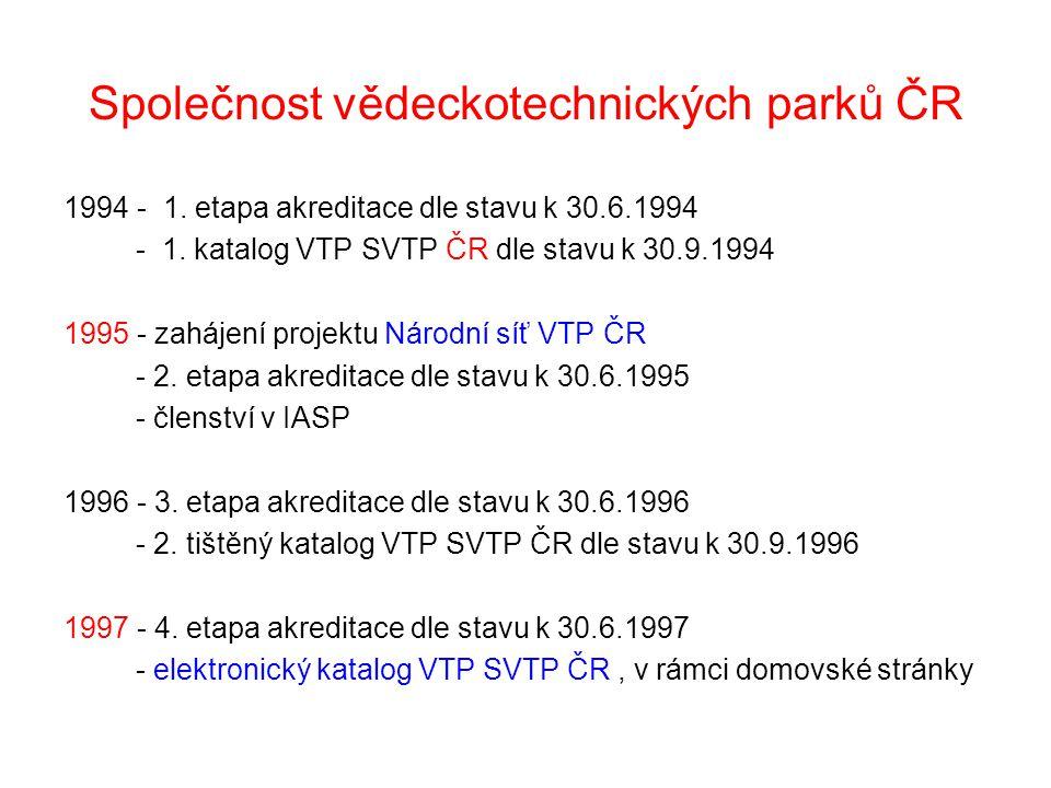Společnost vědeckotechnických parků ČR 1994 - 1. etapa akreditace dle stavu k 30.6.1994 - 1. katalog VTP SVTP ČR dle stavu k 30.9.1994 1995 - zahájení