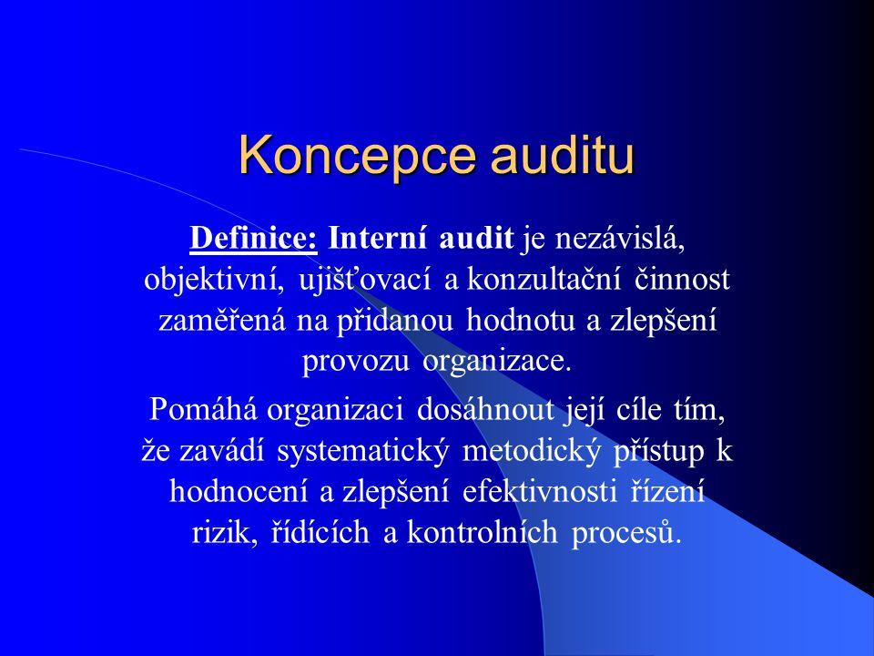 Koncepce auditu Definice: Interní audit je nezávislá, objektivní, ujišťovací a konzultační činnost zaměřená na přidanou hodnotu a zlepšení provozu org