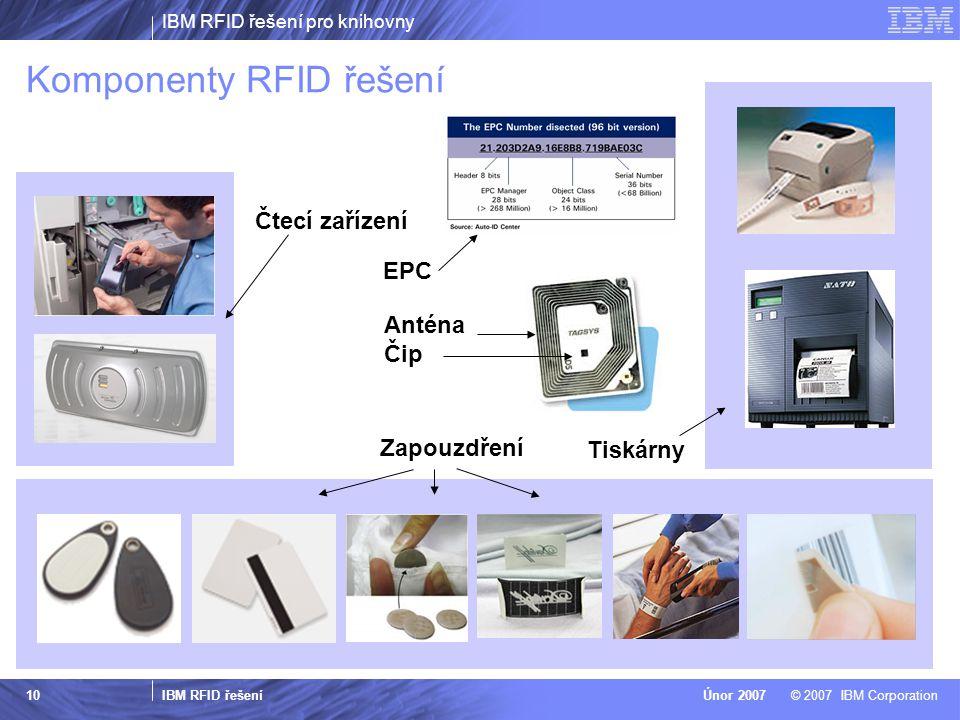 IBM RFID řešení pro knihovny IBM RFID řešení © 2007 IBM CorporationÚnor 2007 10 Komponenty RFID řešení Zapouzdření Anténa Čip EPC Čtecí zařízení Tiská
