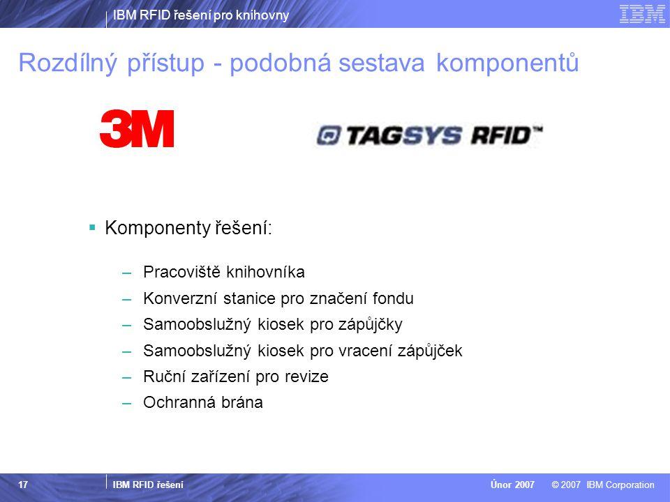 IBM RFID řešení pro knihovny IBM RFID řešení © 2007 IBM CorporationÚnor 2007 17 Rozdílný přístup - podobná sestava komponentů  Komponenty řešení: –Pr