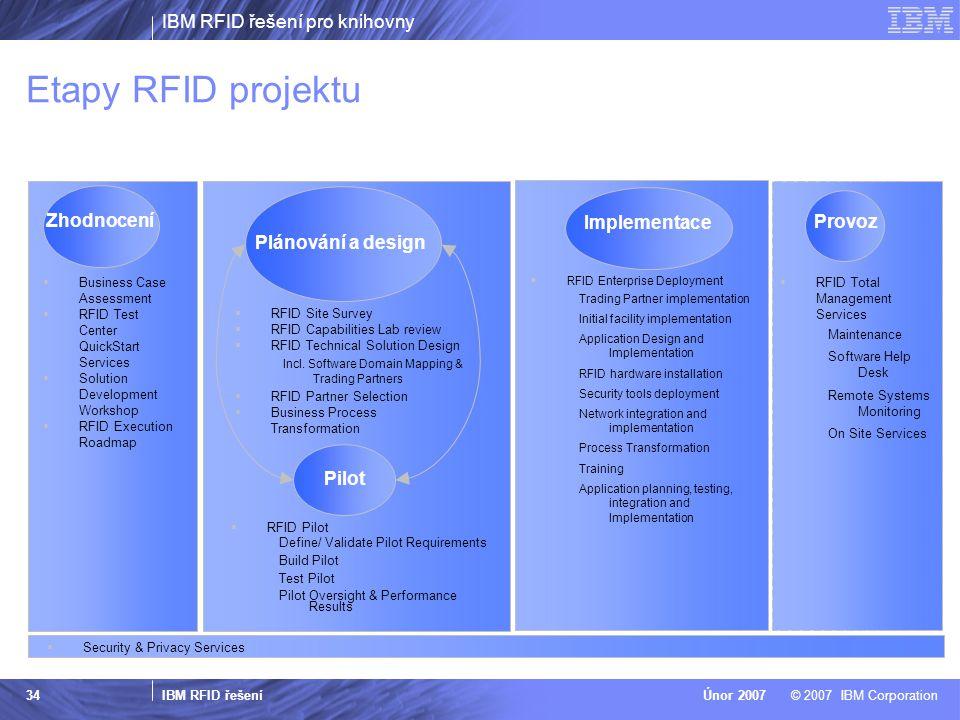 IBM RFID řešení pro knihovny IBM RFID řešení © 2007 IBM CorporationÚnor 2007 34 Etapy RFID projektu Plánování a design Pilot Zhodnocení Provoz Impleme