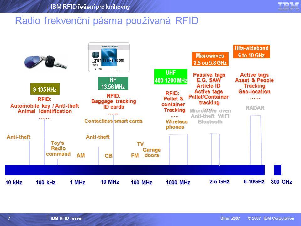 IBM RFID řešení pro knihovny IBM RFID řešení © 2007 IBM CorporationÚnor 2007 7 10 kHz 100 kHz 1 MHz 10 MHz 100 MHz 1000 MHz 300 GHz Anti-theft Anti-theft Wireless phones Passive tags Passive tags E.G.