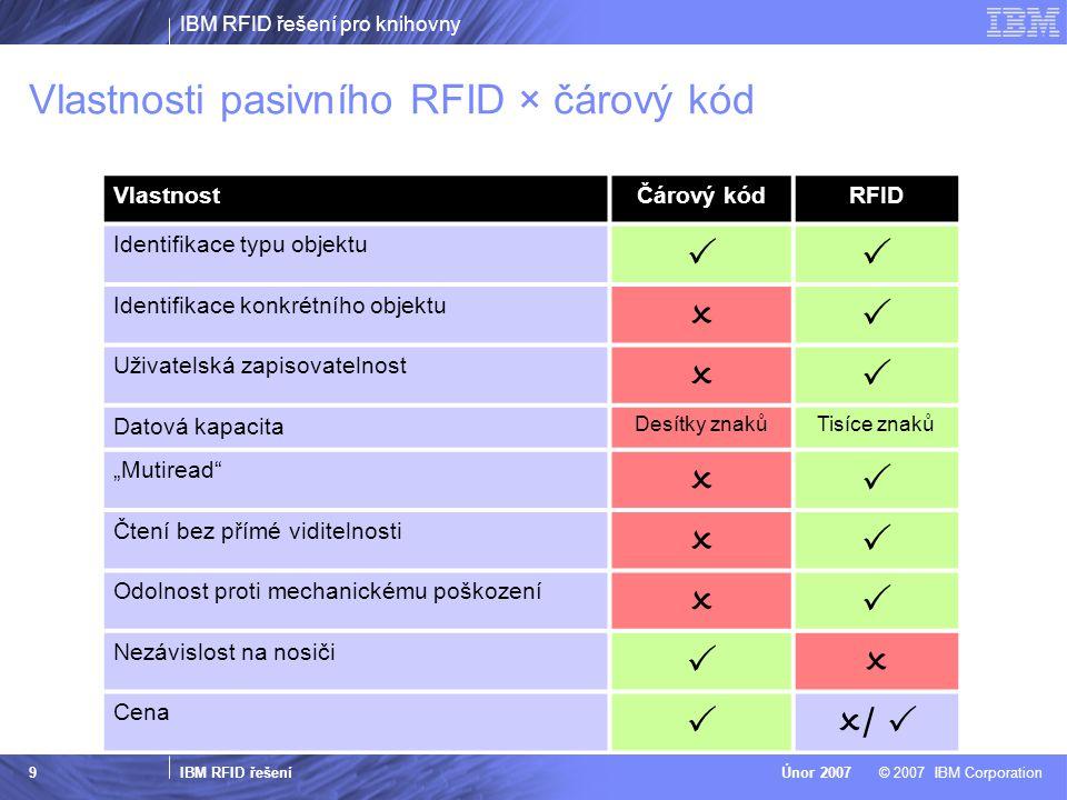 """IBM RFID řešení pro knihovny IBM RFID řešení © 2007 IBM CorporationÚnor 2007 9 Vlastnosti pasivního RFID × čárový kód VlastnostČárový kódRFID Identifikace typu objektu  Identifikace konkrétního objektu  Uživatelská zapisovatelnost  Datová kapacita Desítky znakůTisíce znaků """"Mutiread  Čtení bez přímé viditelnosti  Odolnost proti mechanickému poškození  Nezávislost na nosiči   Cena   / """