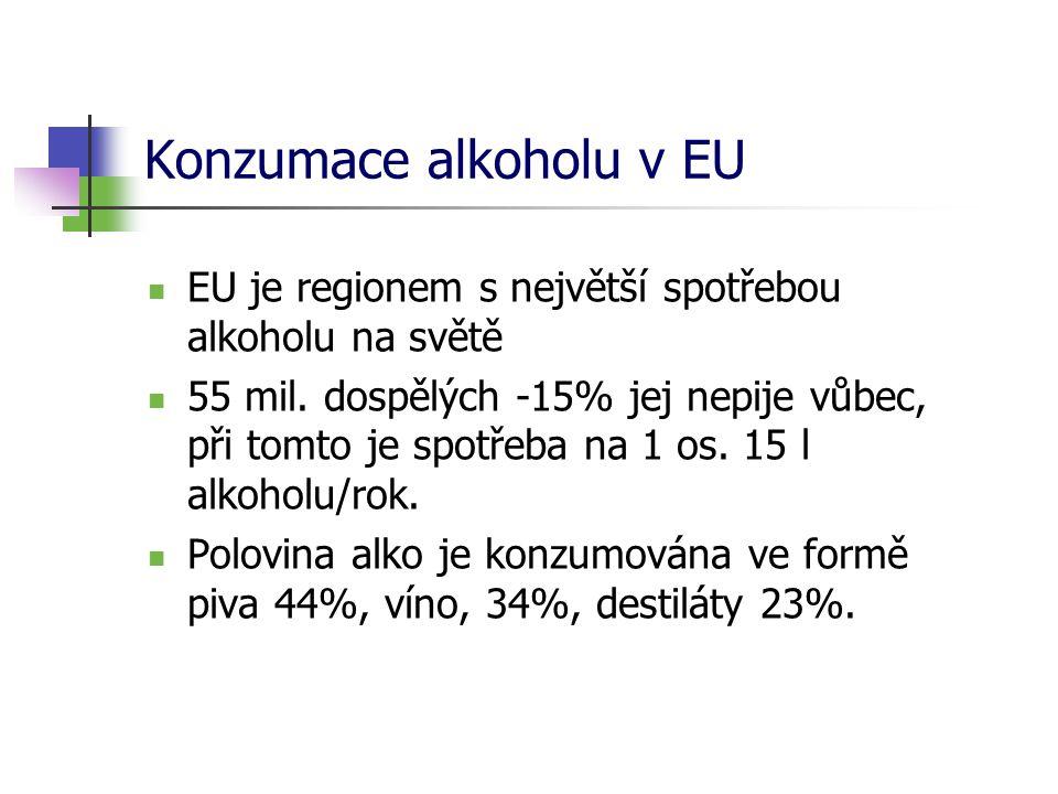 Konzumace alkoholu v EU  Největšími pijany v členských zemích Evropské unie jsou Lucemburčané, kteří vypijí 17 litrů čistého alkoholu na osobu starší 15 let za rok.