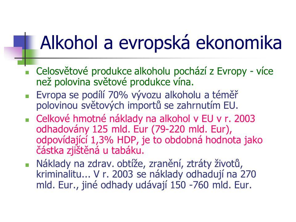 Alkohol v ČR  2004: 9,8 l 100% alkoholu na osobu/rok  2005: 10,2 l% alkoholu na osobu/rok (14,9 l na osobu starší 15 let) 2005: 7,8 l lihovin, 16,8 l vína, 163,5 l piva České děti začínají s konzumací alkoholu nejdříve v EU (přibl.