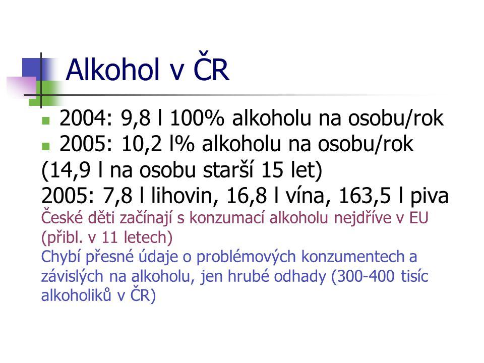 Faktory přispívající k vysoké spotřebě  Nízké ceny piva ve srov.