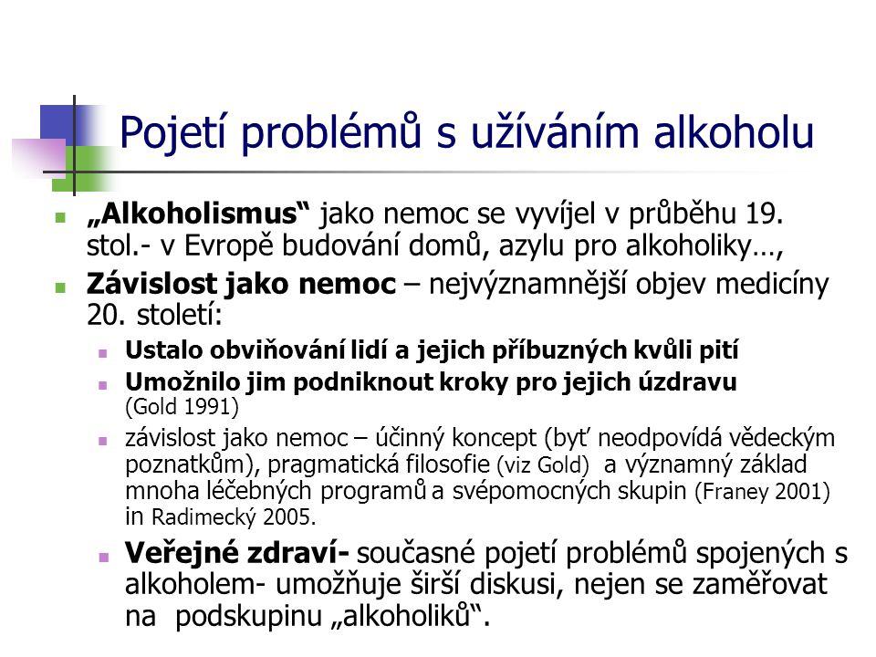 """Pojetí problémů s užíváním alkoholu  """"Alkoholismus jako nemoc se vyvíjel v průběhu 19."""