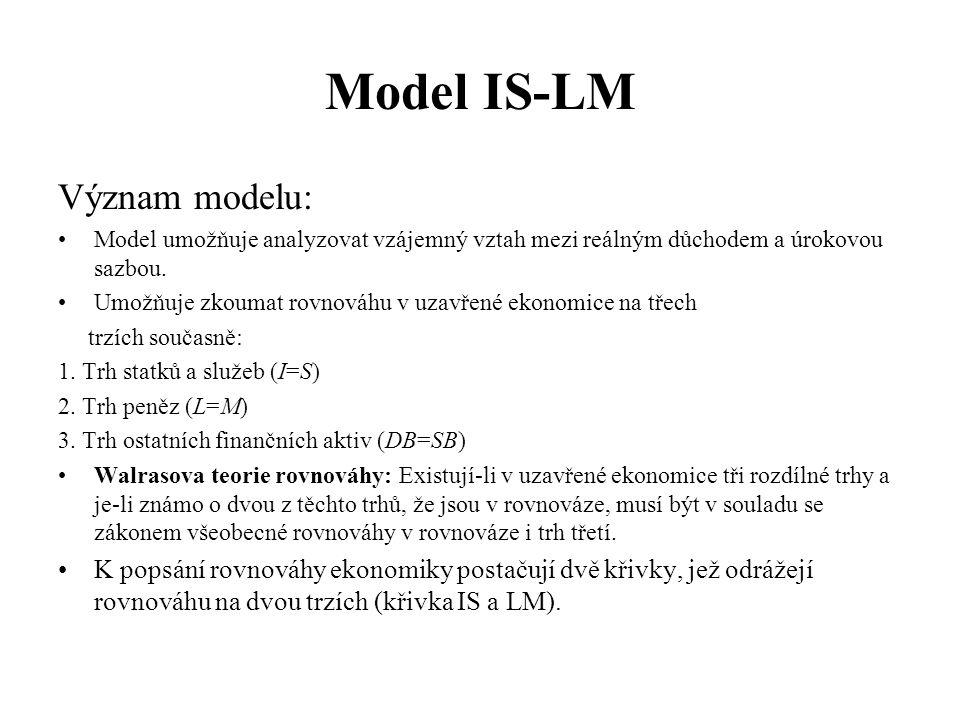 Model IS-LM Význam modelu: •Model umožňuje analyzovat vzájemný vztah mezi reálným důchodem a úrokovou sazbou. •Umožňuje zkoumat rovnováhu v uzavřené e