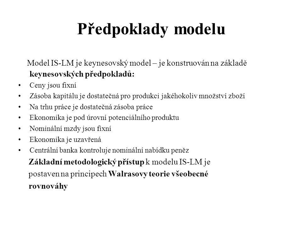 Předpoklady modelu Model IS-LM je keynesovský model – je konstruován na základě keynesovských předpokladů: •Ceny jsou fixní •Zásoba kapitálu je dostat