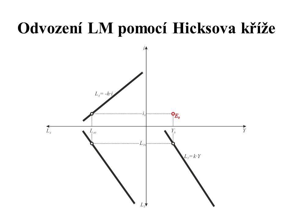 Odvození LM pomocí Hicksova kříže