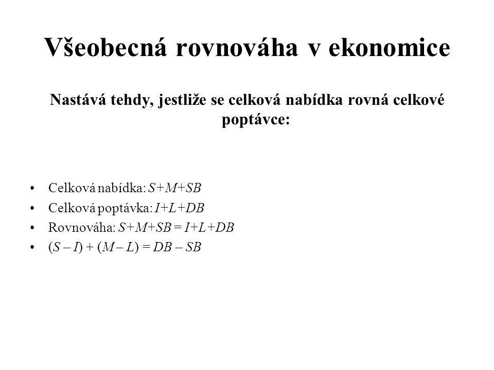 Všeobecná rovnováha v ekonomice Nastává tehdy, jestliže se celková nabídka rovná celkové poptávce: •Celková nabídka: S+M+SB •Celková poptávka: I+L+DB