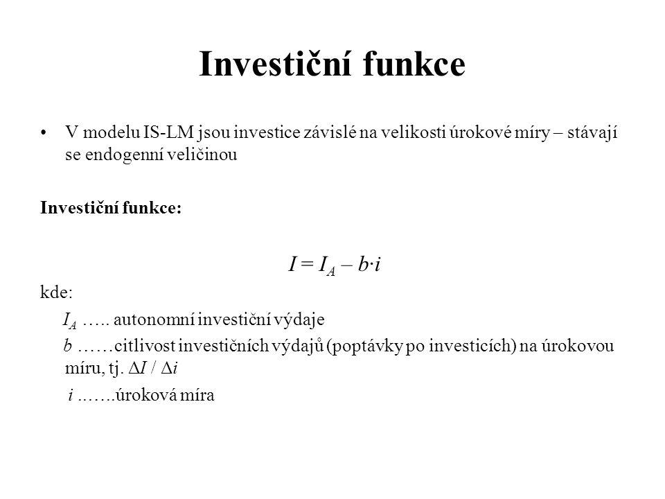 Investiční funkce •V modelu IS-LM jsou investice závislé na velikosti úrokové míry – stávají se endogenní veličinou Investiční funkce: I = I A – b·i k