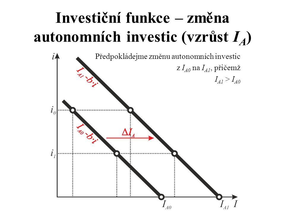 Investiční funkce – změna autonomních investic (vzrůst I A ) Předpokládejme změnu autonomních investic z I A0 na I A1, přičemž I A1 > I A0