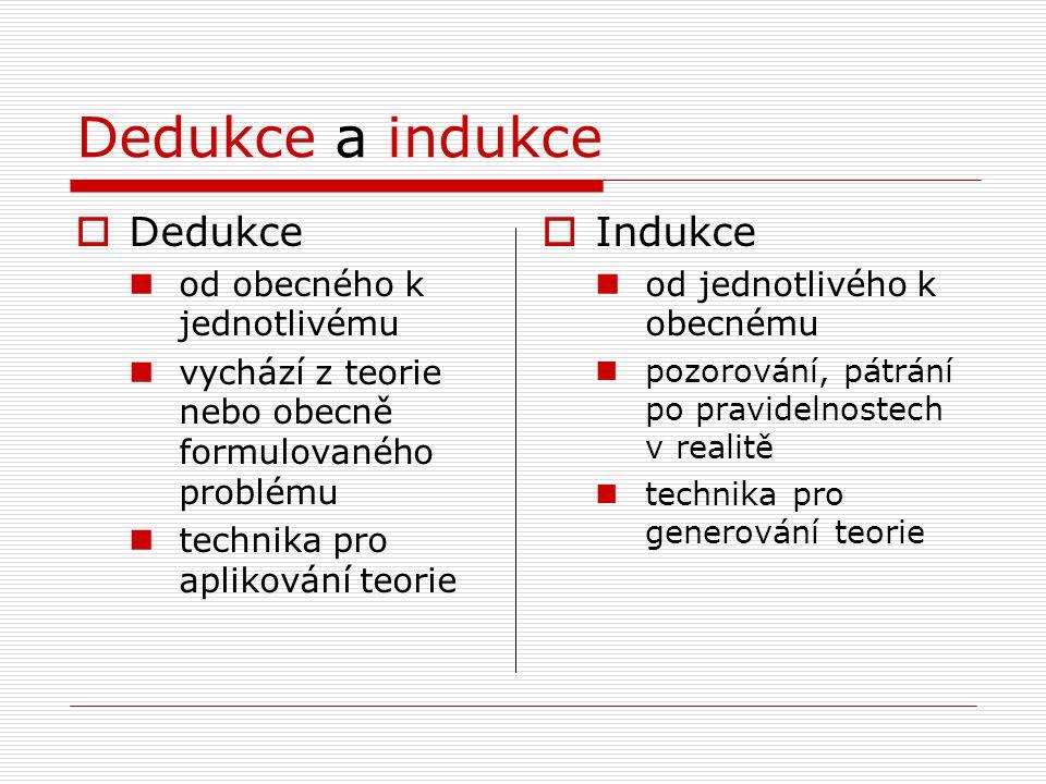 Dedukce a indukce  Dedukce  od obecného k jednotlivému  vychází z teorie nebo obecně formulovaného problému  technika pro aplikování teorie  Indu