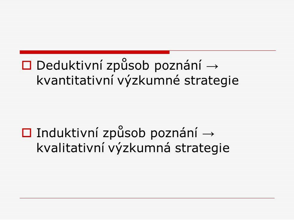  Deduktivní způsob poznání → kvantitativní výzkumné strategie  Induktivní způsob poznání → kvalitativní výzkumná strategie