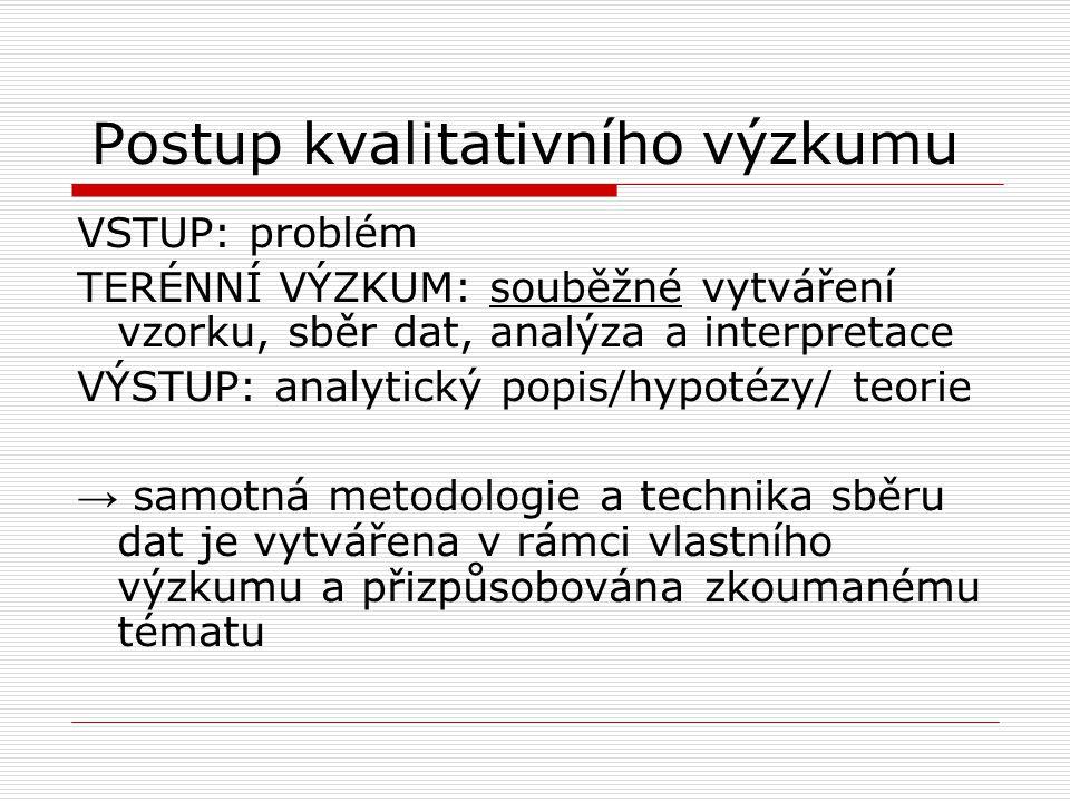 Postup kvalitativního výzkumu VSTUP: problém TERÉNNÍ VÝZKUM: souběžné vytváření vzorku, sběr dat, analýza a interpretace VÝSTUP: analytický popis/hypotézy/ teorie → samotná metodologie a technika sběru dat je vytvářena v rámci vlastního výzkumu a přizpůsobována zkoumanému tématu