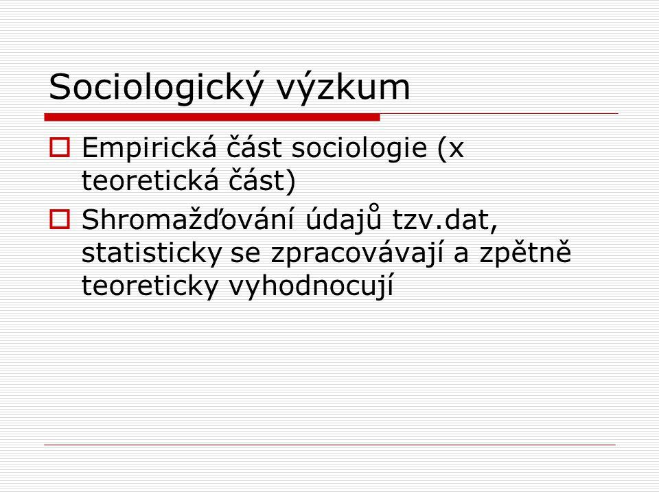 Sociologický výzkum  Empirická část sociologie (x teoretická část)  Shromažďování údajů tzv.dat, statisticky se zpracovávají a zpětně teoreticky vyh