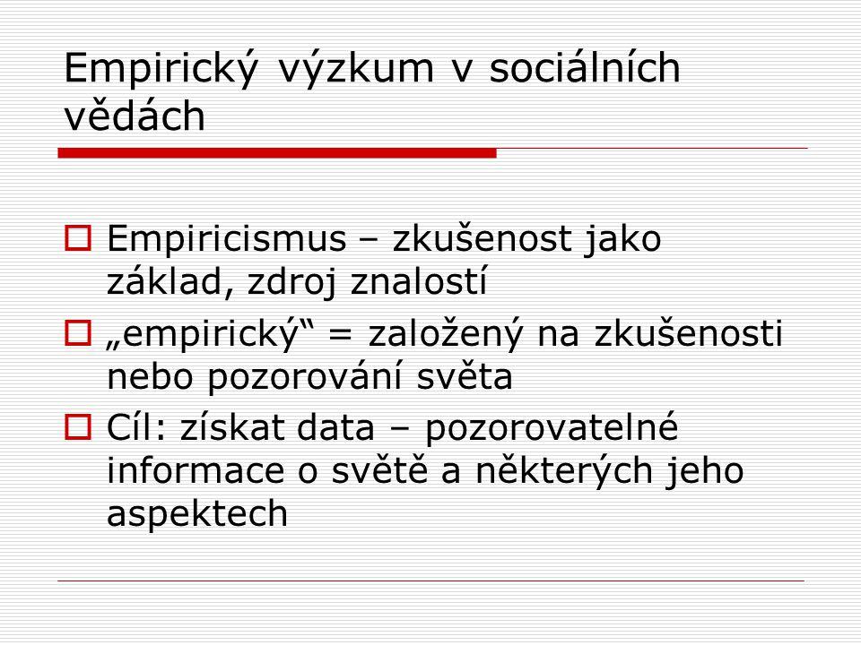 """Empirický výzkum v sociálních vědách  Empiricismus – zkušenost jako základ, zdroj znalostí  """"empirický = založený na zkušenosti nebo pozorování světa  Cíl: získat data – pozorovatelné informace o světě a některých jeho aspektech"""