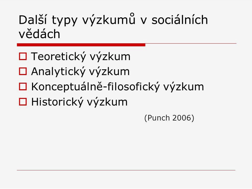 Další typy výzkumů v sociálních vědách  Teoretický výzkum  Analytický výzkum  Konceptuálně-filosofický výzkum  Historický výzkum (Punch 2006)