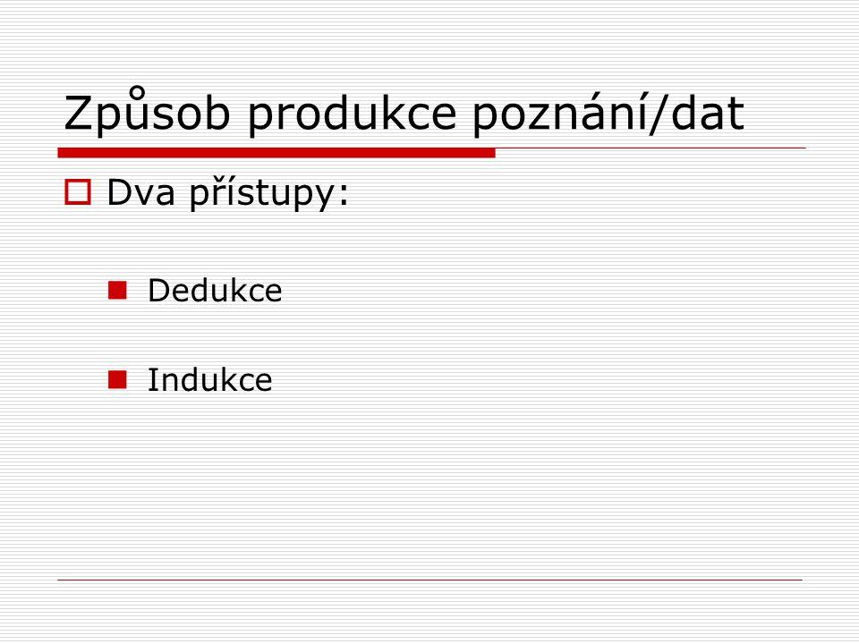 Způsob produkce poznání/dat  Dva přístupy:  Dedukce  Indukce