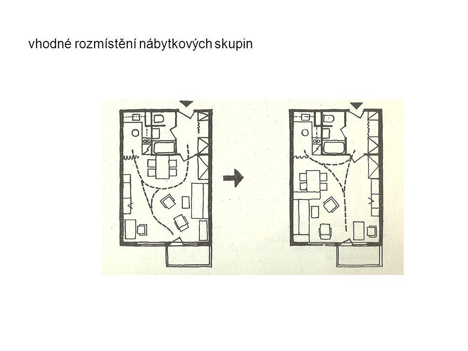 vhodné rozmístění nábytkových skupin