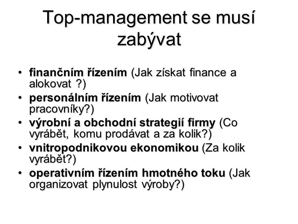 Top-management se musí zabývat •finančním řízením (Jak získat finance a alokovat ?) •personálním řízením (Jak motivovat pracovníky?) •výrobní a obchodní strategií firmy (Co vyrábět, komu prodávat a za kolik?) •vnitropodnikovou ekonomikou (Za kolik vyrábět?) •operativním řízením hmotného toku (Jak organizovat plynulost výroby?)