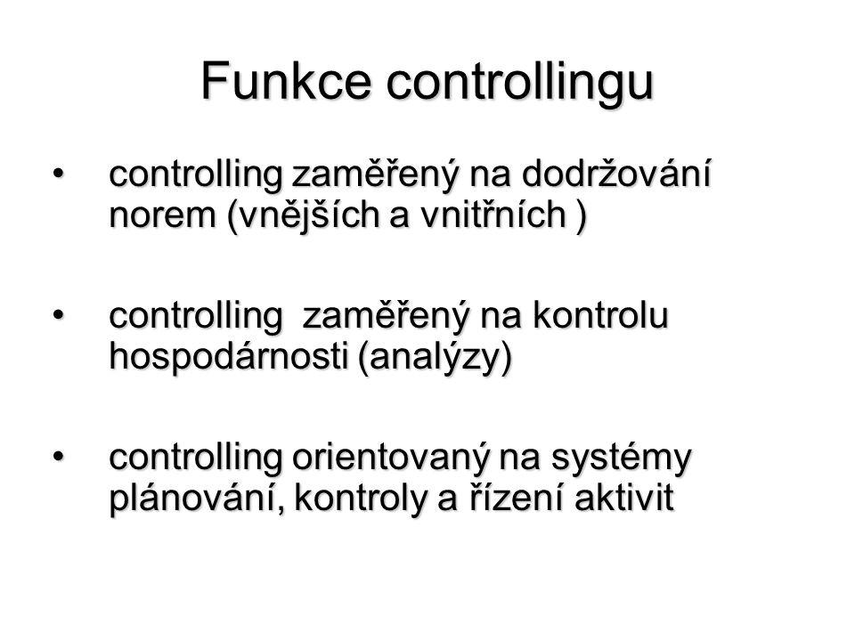Funkce controllingu •controlling zaměřený na dodržování norem (vnějších a vnitřních ) •controlling zaměřený na kontrolu hospodárnosti (analýzy) •controlling orientovaný na systémy plánování, kontroly a řízení aktivit