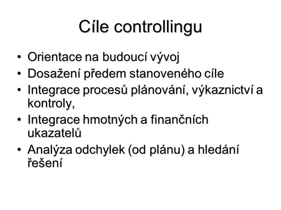 Cíle controllingu •Orientace na budoucí vývoj •Dosažení předem stanoveného cíle •Integrace procesů plánování, výkaznictví a kontroly, •Integrace hmotn