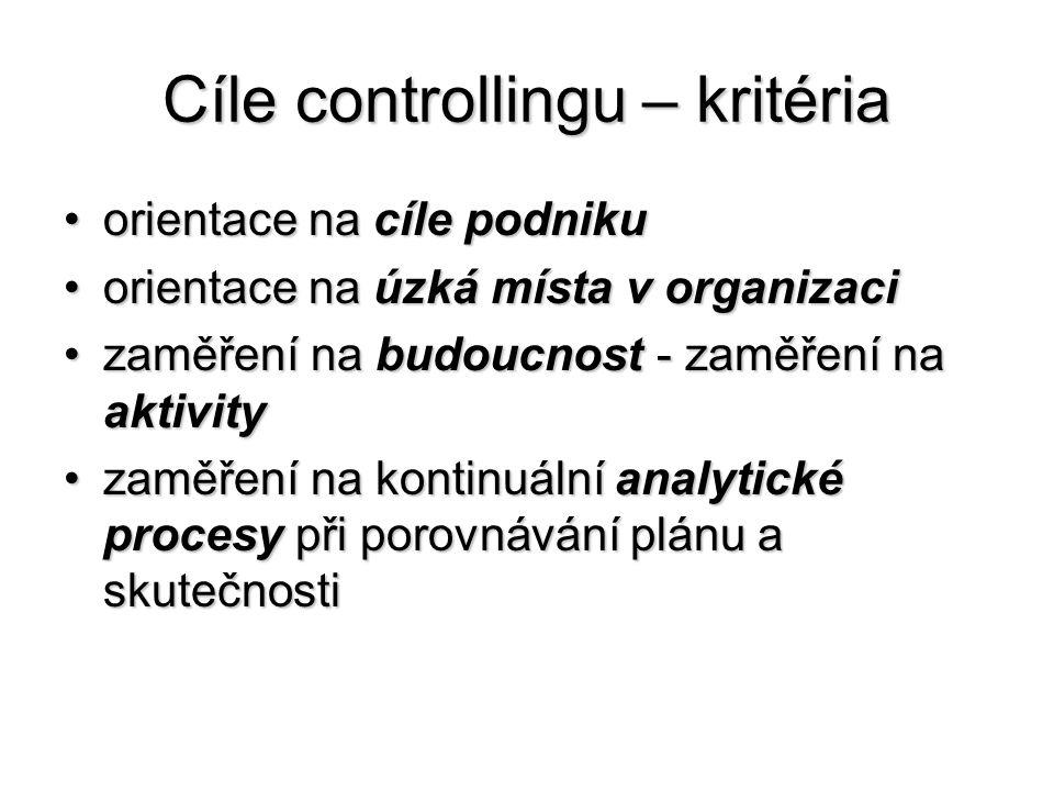 Cíle controllingu – kritéria •orientace na cíle podniku •orientace na úzká místa v organizaci •zaměření na budoucnost - zaměření na aktivity •zaměření na kontinuální analytické procesy při porovnávání plánu a skutečnosti