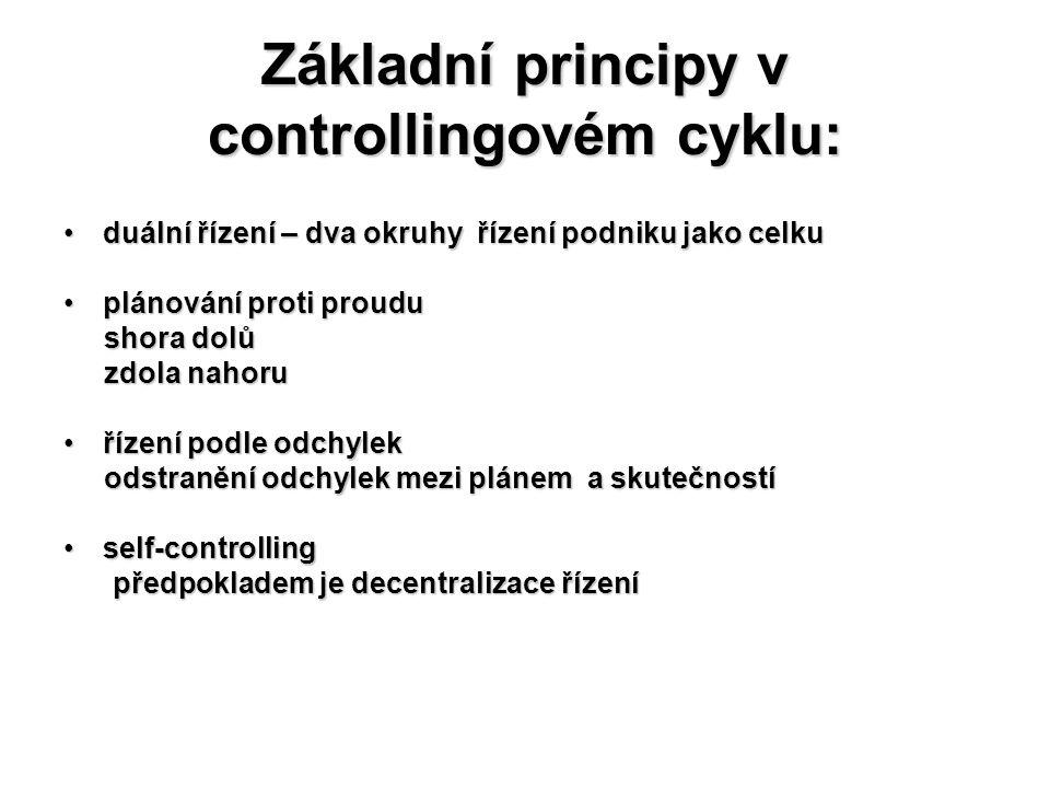 Základní principy v controllingovém cyklu: •duální řízení – dva okruhy řízení podniku jako celku •plánování proti proudu shora dolů shora dolů zdola nahoru zdola nahoru •řízení podle odchylek odstranění odchylek mezi plánem a skutečností odstranění odchylek mezi plánem a skutečností •self-controlling předpokladem je decentralizace řízení předpokladem je decentralizace řízení